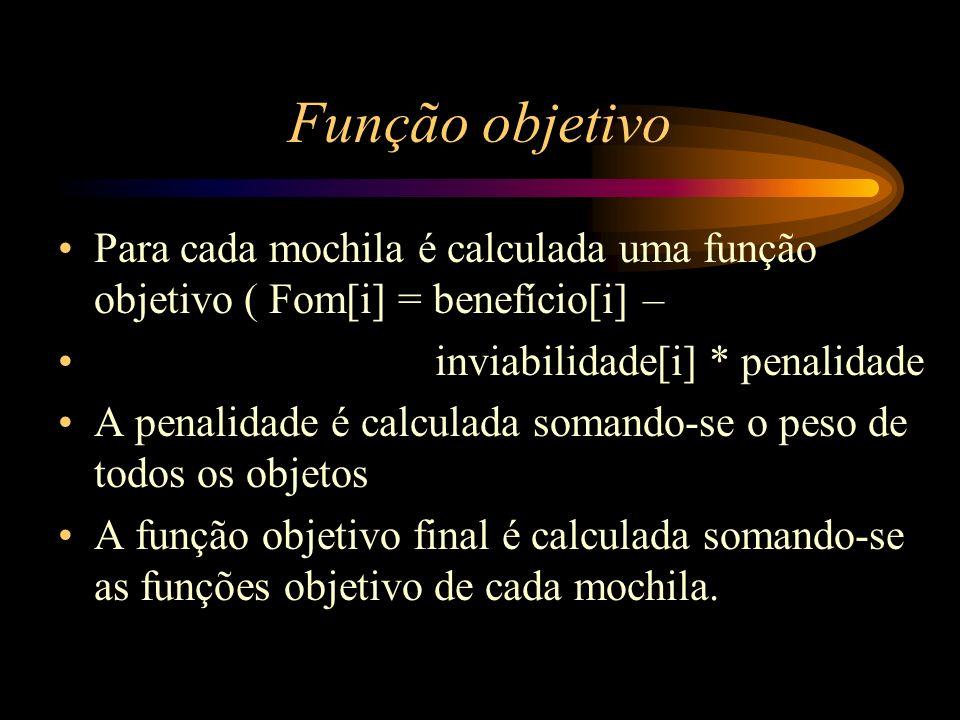 Função objetivo Para cada mochila é calculada uma função objetivo ( Fom[i] = benefício[i] – inviabilidade[i] * penalidade A penalidade é calculada som