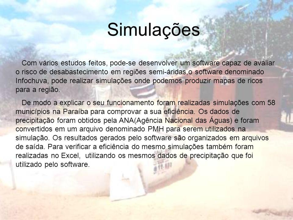 Simulações Com vários estudos feitos, pode-se desenvolver um software capaz de avaliar o risco de desabastecimento em regiões semi-áridas,o software d