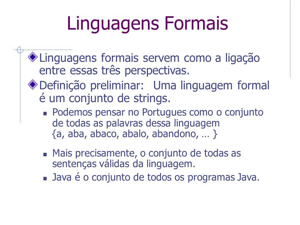 Linguagens Formais Linguagens formais servem como a ligação entre essas três perspectivas. Definição preliminar: Uma linguagem formal é um conjunto de