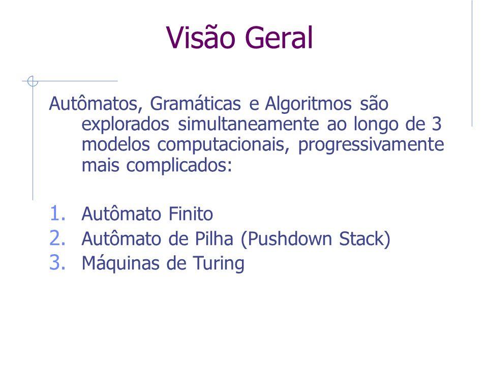 Visão Geral Autômatos, Gramáticas e Algoritmos são explorados simultaneamente ao longo de 3 modelos computacionais, progressivamente mais complicados: