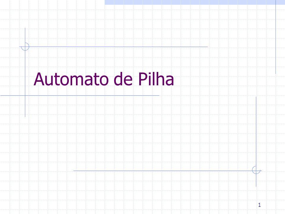 2 Algoritmos Recursivos e Pilhas Princípio Geral em Computação: Qualquer algoritmo recursivo pode ser transformado em um não-recursivo usando-se uma pilha e um while-loop, que termina apenas quando a pilha está vazia.