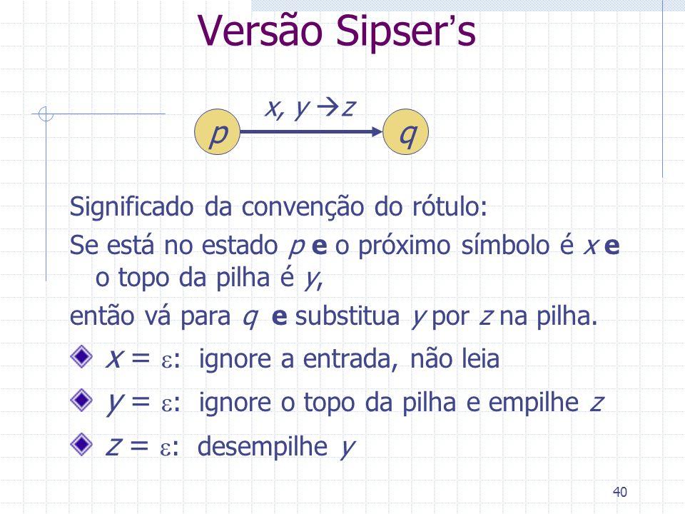 40 Versão Sipsers Significado da convenção do rótulo: Se está no estado p e o próximo símbolo é x e o topo da pilha é y, então vá para q e substitua y