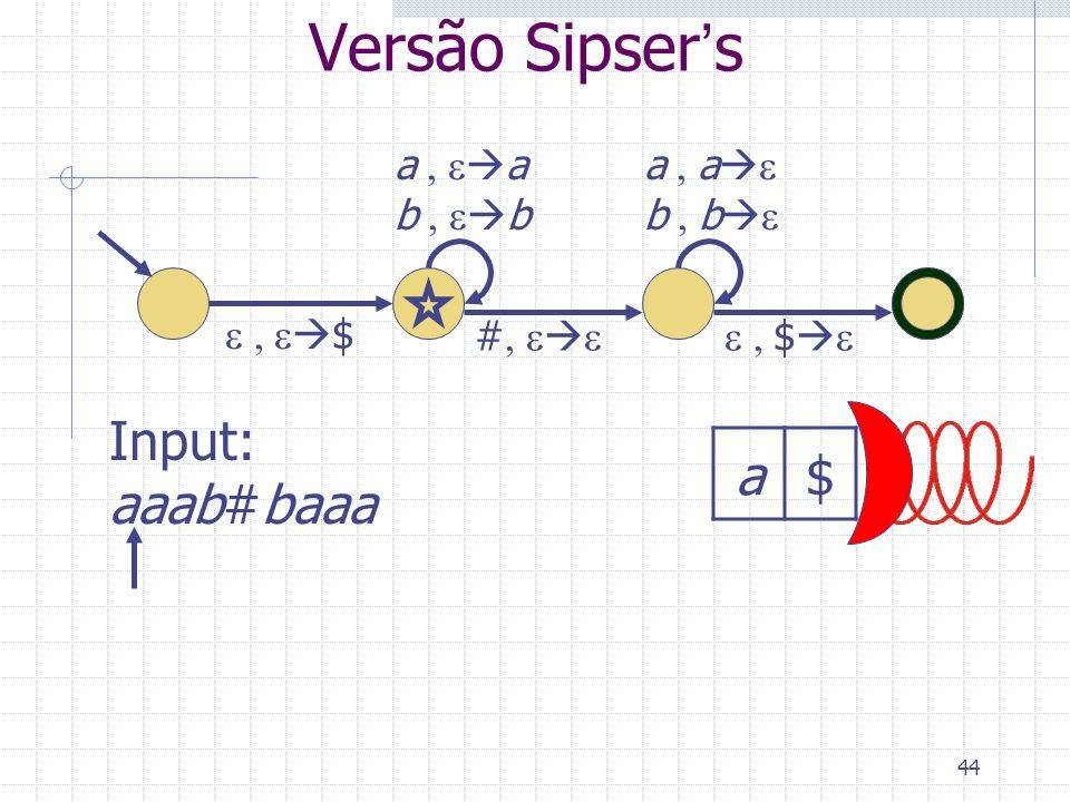 45 Versão Sipsers $ a b #$ a a b b aa$ Input: aaab#baaa