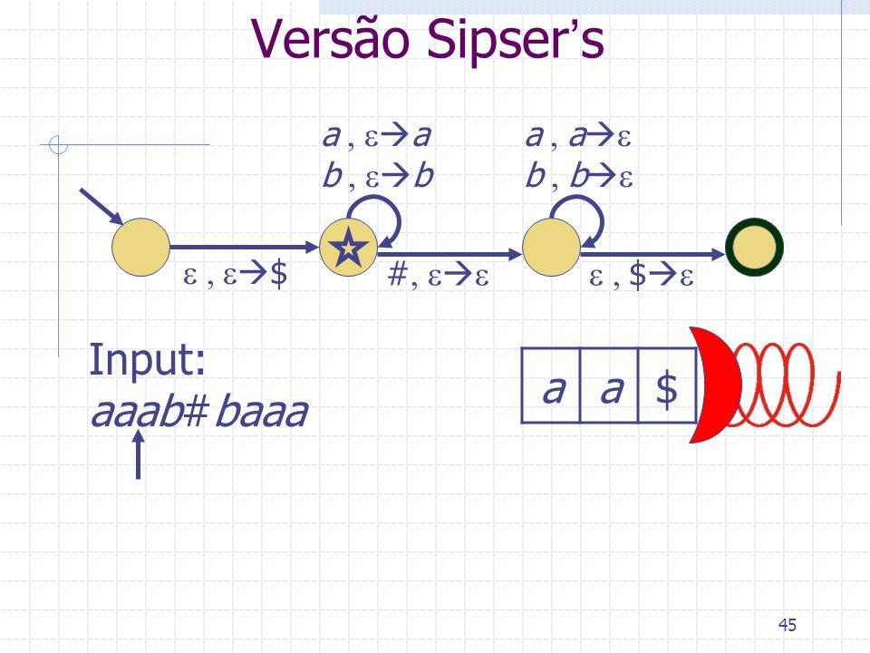 46 Versão Sipsers $ a b #$ a a b b aaa$ Input: aaab#baaa