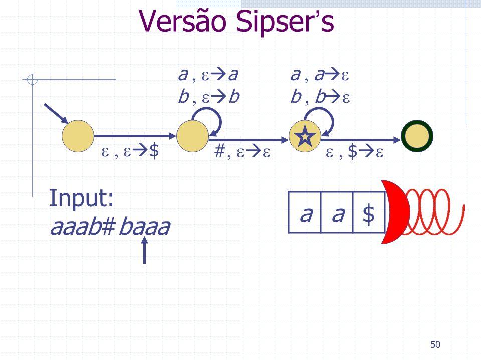 50 Versão Sipsers $ a b #$ a a b b aa$ Input: aaab#baaa