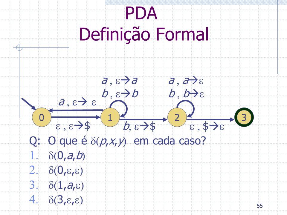 55 PDA Definição Formal Q: O que é p,x,y em cada caso? 0,a,b 0,, 1,a, 3,, 01 2 $ 3 a b b $ $ a a b b a