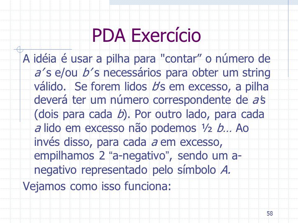 58 PDA Exercício A idéia é usar a pilha para