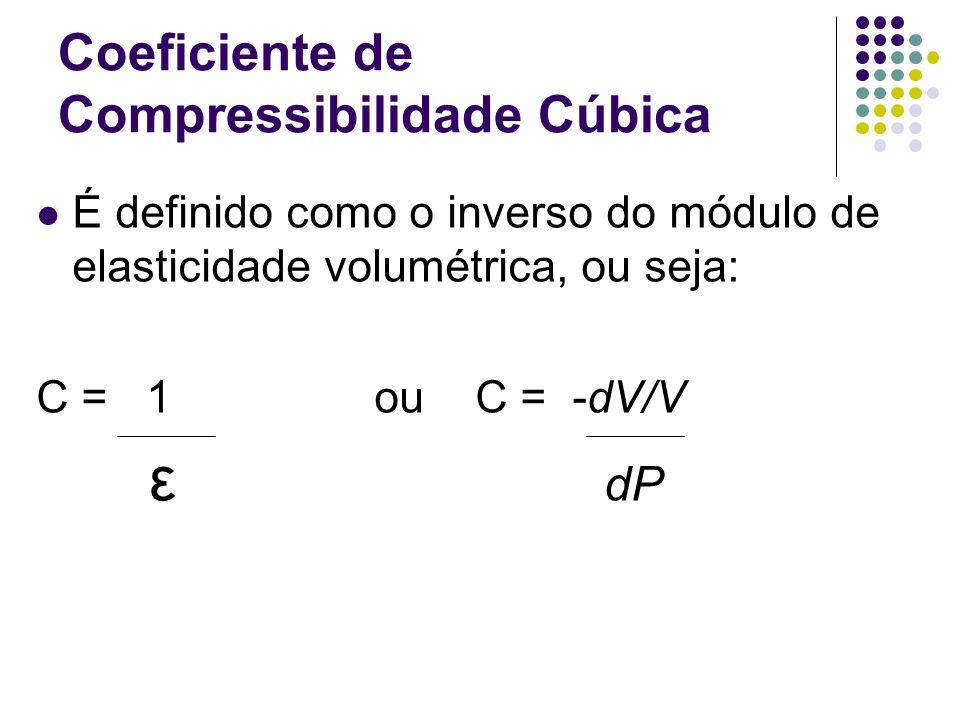Coeficiente de Compressibilidade Cúbica É definido como o inverso do módulo de elasticidade volumétrica, ou seja: C = 1 ou C = -dV/V ε dP