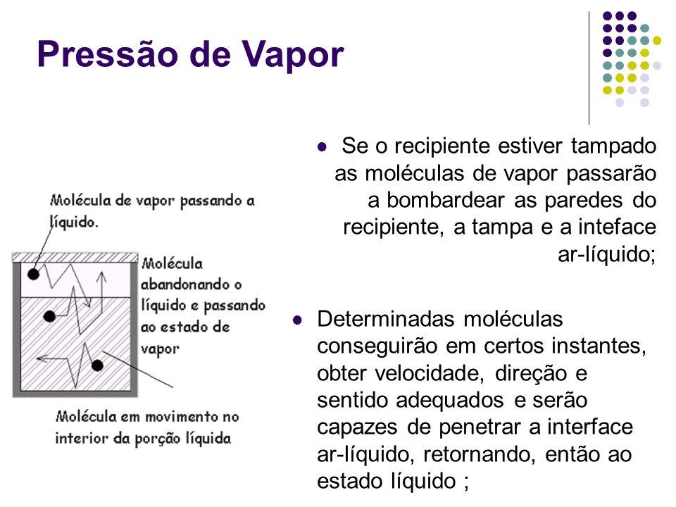 Pressão de Vapor Se o recipiente estiver tampado as moléculas de vapor passarão a bombardear as paredes do recipiente, a tampa e a inteface ar-líquido