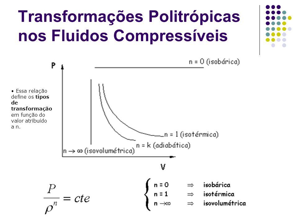 Transformações Politrópicas nos Fluidos Compressíveis Se n=0, significa que: p = cte Transformação isobárica; Se n=1,Significa que: p/ρ = cte p x 1/ρ = pV s = cte De acordo com a lei dos gases perfeitos pV s = RT = cte, como R é constante T = cte Transformação isotérmica