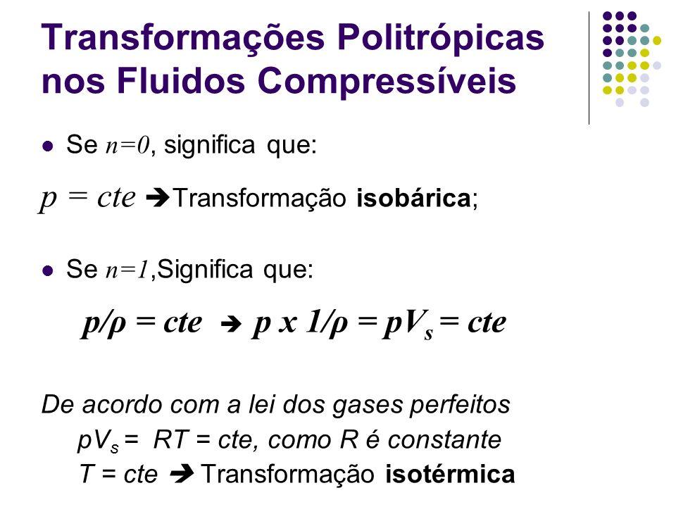 Transformações Politrópicas nos Fluidos Compressíveis Se n=0, significa que: p = cte Transformação isobárica; Se n=1,Significa que: p/ρ = cte p x 1/ρ