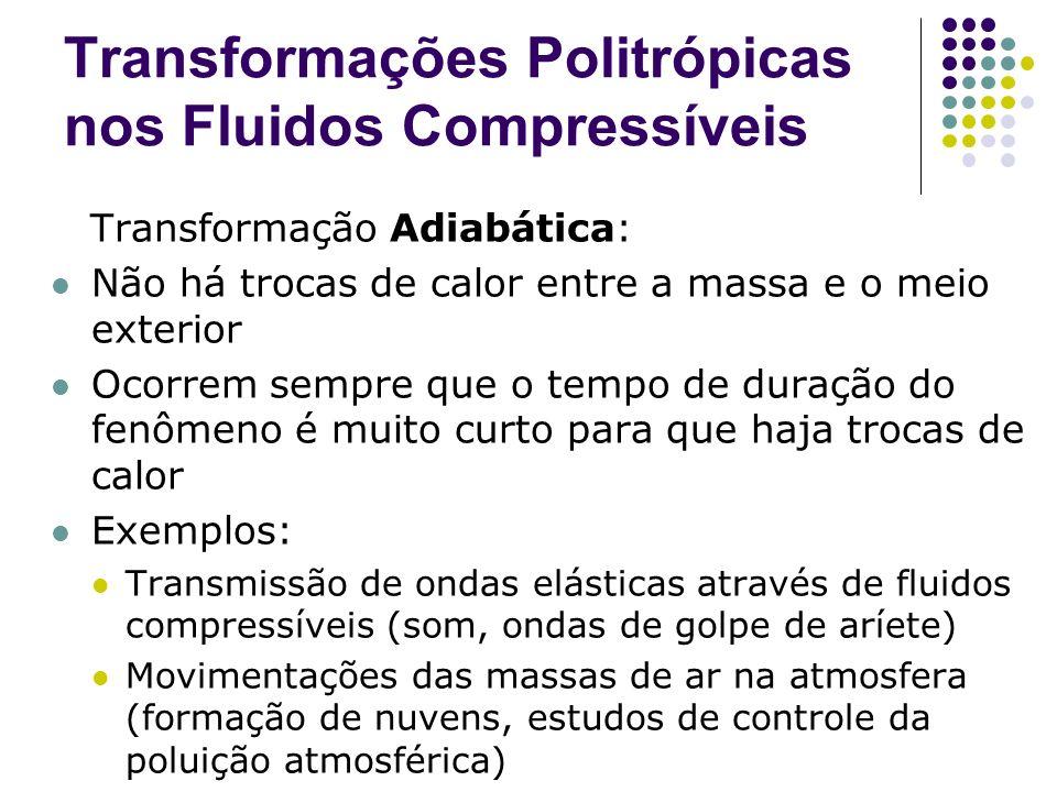 Transformações Politrópicas nos Fluidos Compressíveis Transformação Adiabática: Não há trocas de calor entre a massa e o meio exterior Ocorrem sempre