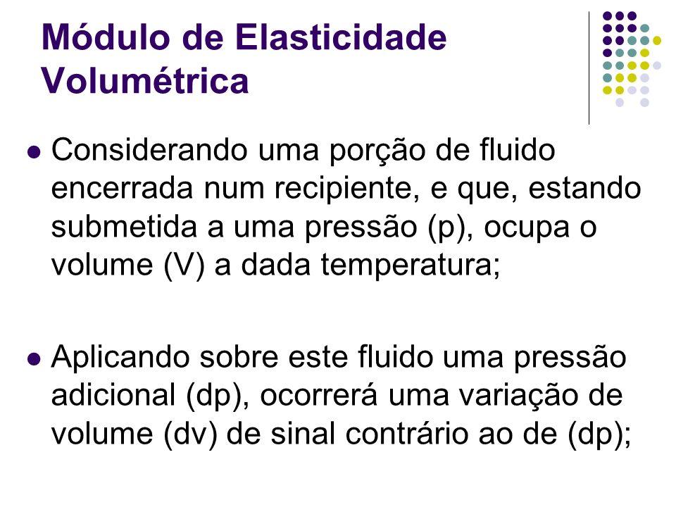 Módulo de Elasticidade Volumétrica Considerando uma porção de fluido encerrada num recipiente, e que, estando submetida a uma pressão (p), ocupa o vol