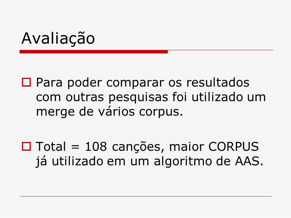 Avaliação Para poder comparar os resultados com outras pesquisas foi utilizado um merge de vários corpus. Total = 108 canções, maior CORPUS já utiliza