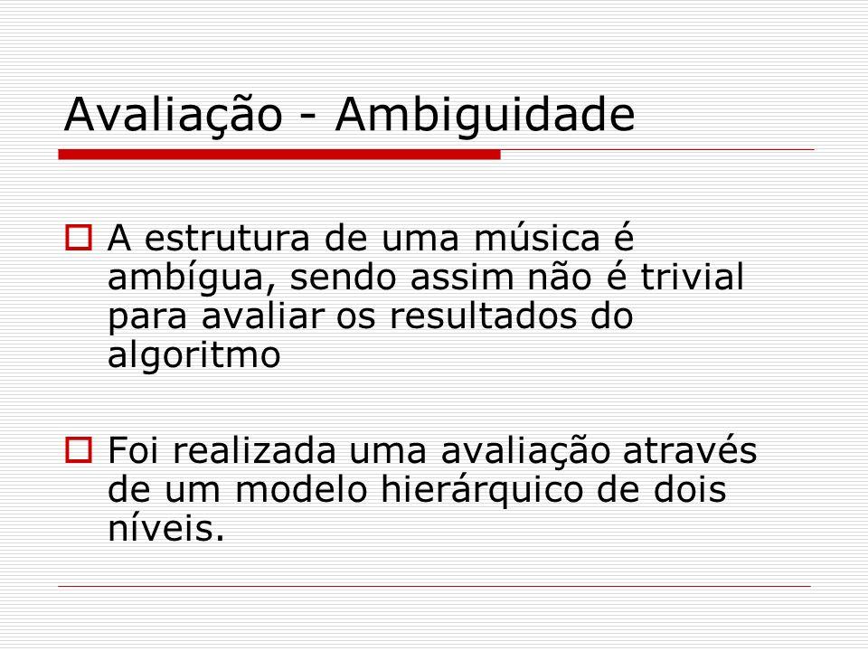 Avaliação - Ambiguidade A estrutura de uma música é ambígua, sendo assim não é trivial para avaliar os resultados do algoritmo Foi realizada uma avali