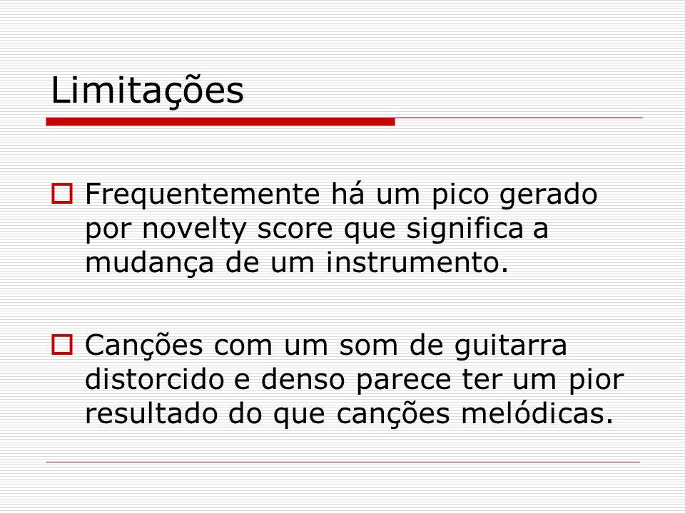 Limitações Frequentemente há um pico gerado por novelty score que significa a mudança de um instrumento. Canções com um som de guitarra distorcido e d