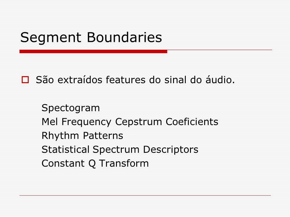 Segment Boundaries São extraídos features do sinal do áudio. Spectogram Mel Frequency Cepstrum Coeficients Rhythm Patterns Statistical Spectrum Descri