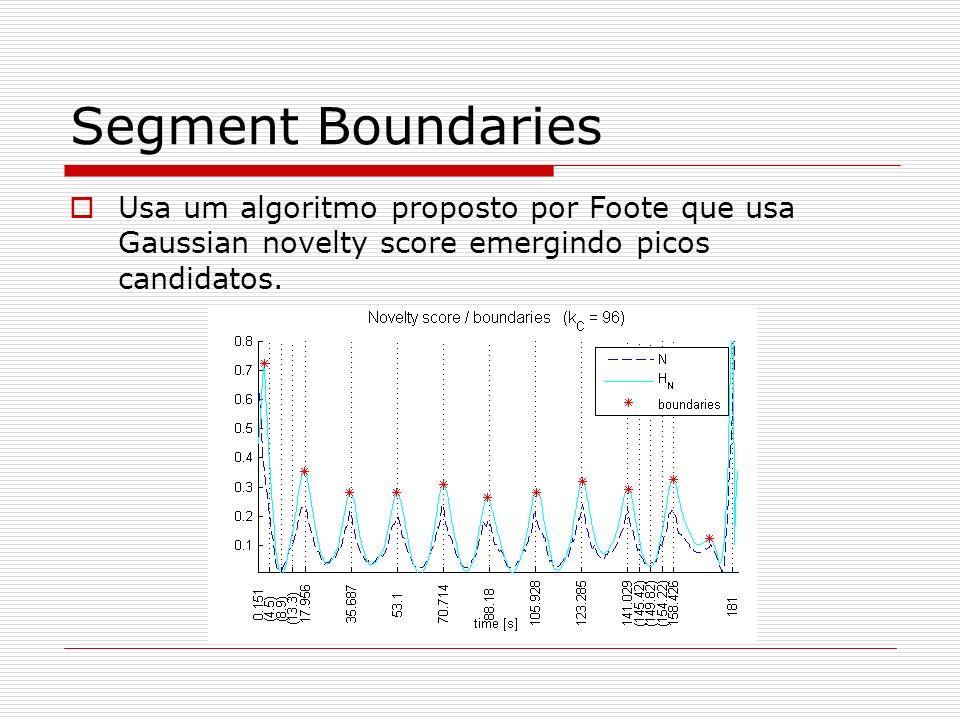 Segment Boundaries Usa um algoritmo proposto por Foote que usa Gaussian novelty score emergindo picos candidatos.