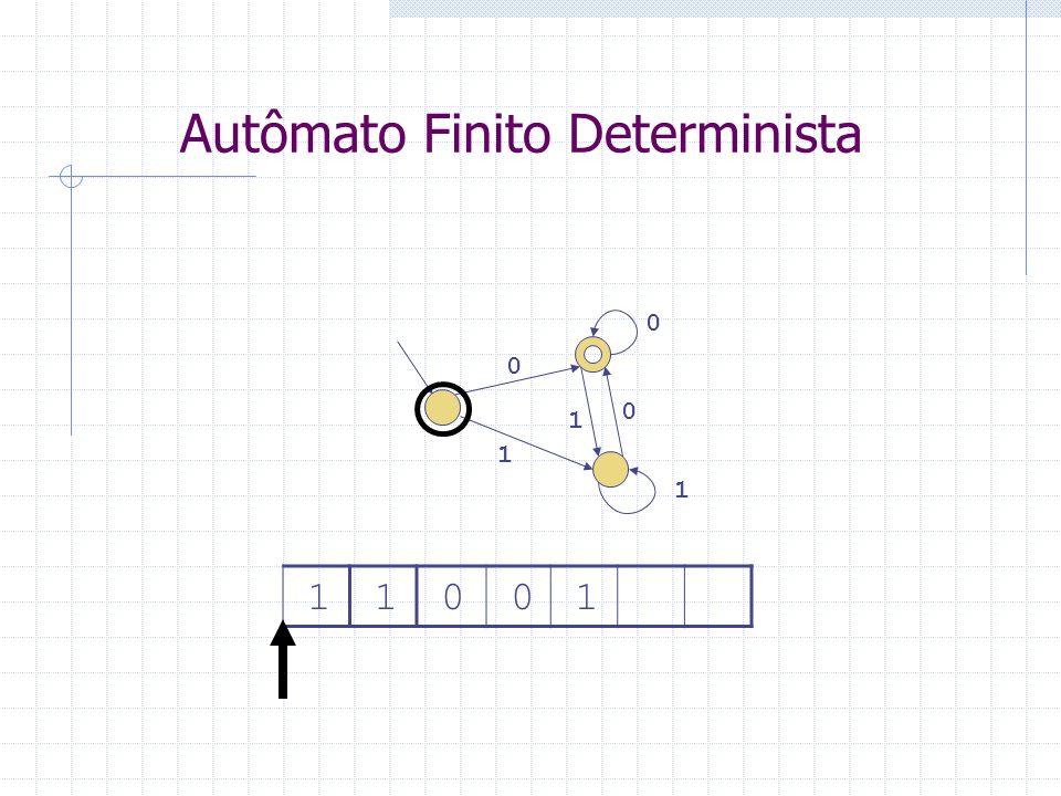 Autômato Finito Determinista 0 1 0 1 1 1 0 0 1 0 1