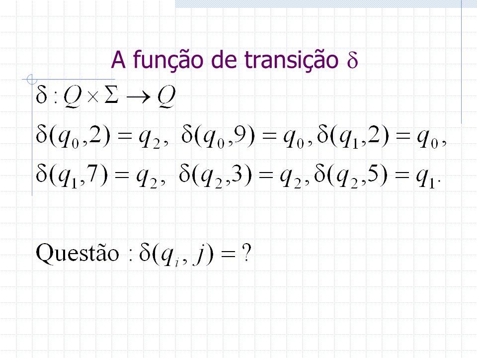 A função de transição