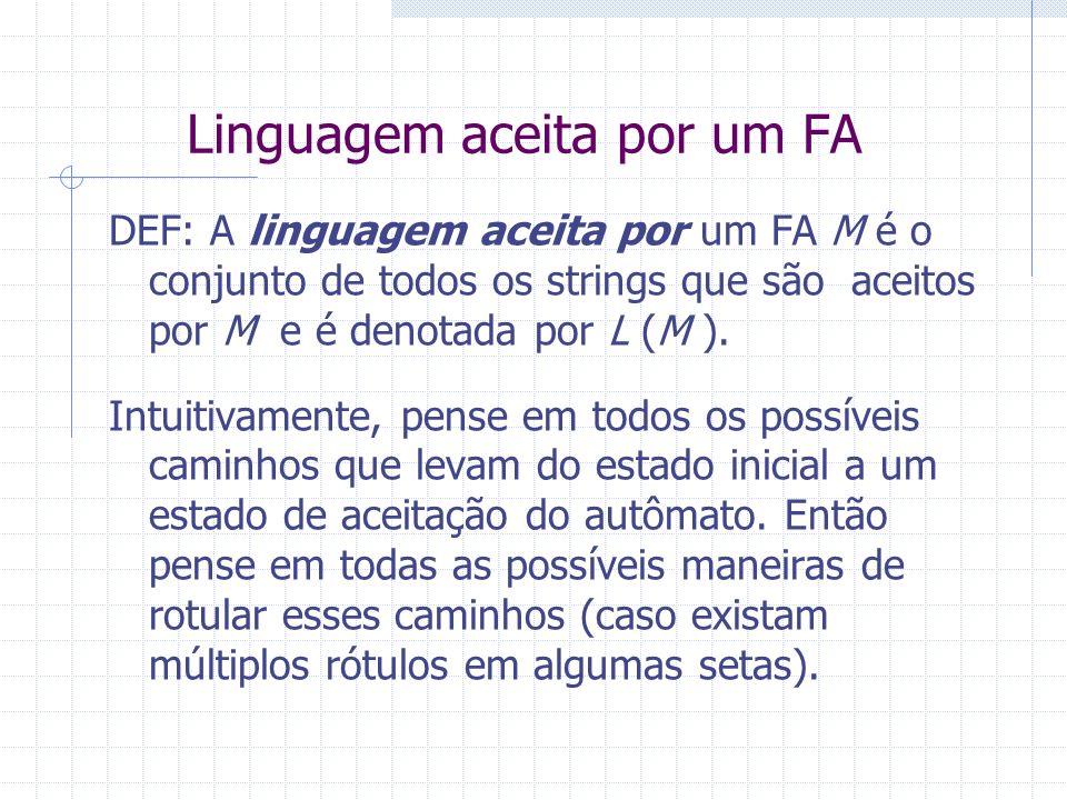 Linguagem aceita por um FA DEF: A linguagem aceita por um FA M é o conjunto de todos os strings que são aceitos por M e é denotada por L (M ). Intuiti