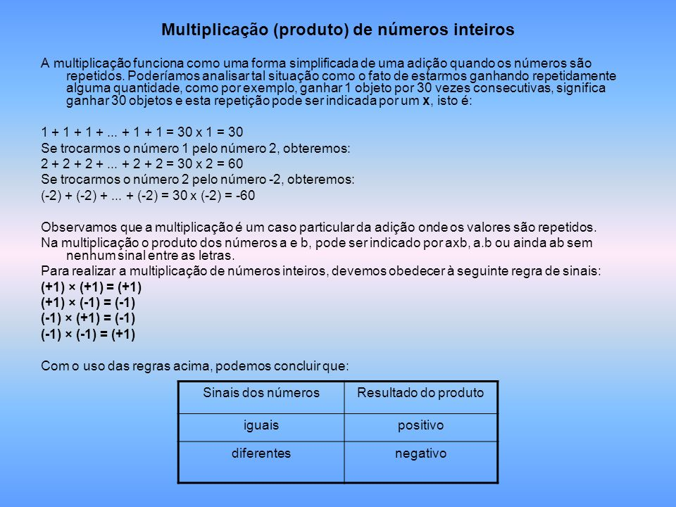 Multiplicação (produto) de números inteiros A multiplicação funciona como uma forma simplificada de uma adição quando os números são repetidos. Poderí