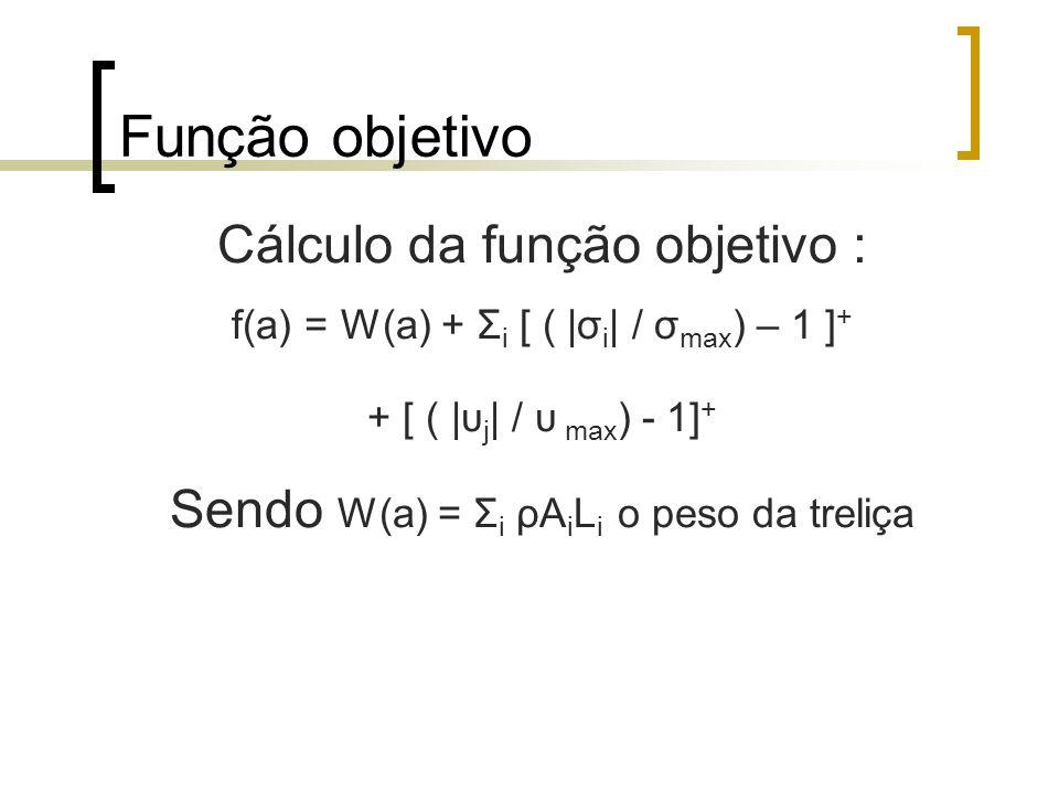 Função objetivo Cálculo da função objetivo : f(a) = W(a) + Σ i [ ( |σ i | / σ max ) – 1 ] + + [ ( |υ j | / υ max ) - 1] + Sendo W(a) = Σ i ρA i L i o