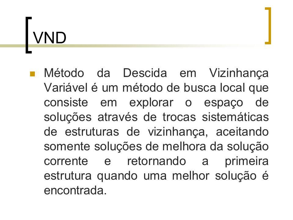 VND Método da Descida em Vizinhança Variável é um método de busca local que consiste em explorar o espaço de soluções através de trocas sistemáticas d