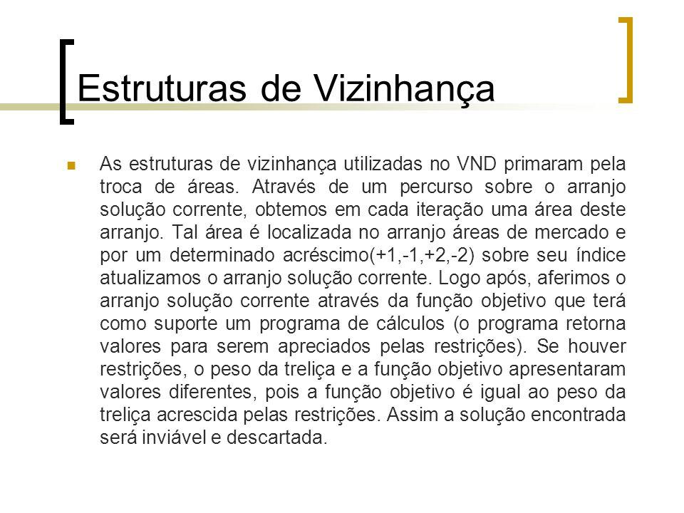 Estruturas de Vizinhança As estruturas de vizinhança utilizadas no VND primaram pela troca de áreas. Através de um percurso sobre o arranjo solução co