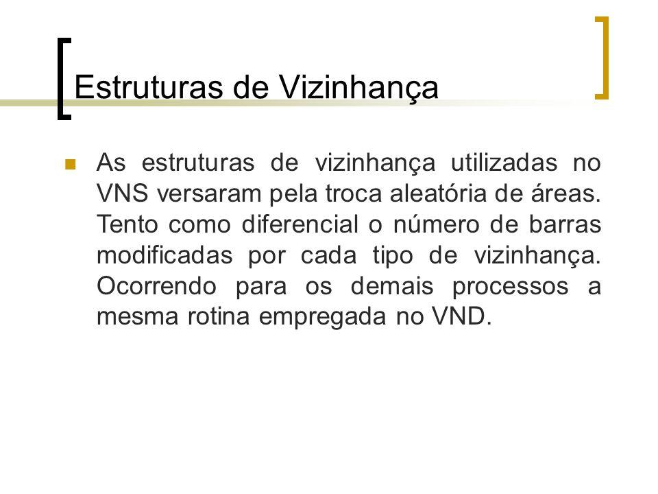 Estruturas de Vizinhança As estruturas de vizinhança utilizadas no VNS versaram pela troca aleatória de áreas. Tento como diferencial o número de barr