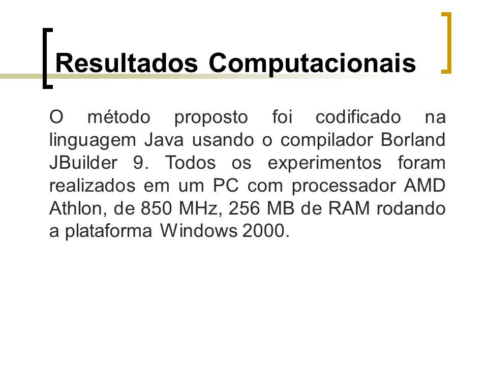 Resultados Computacionais O método proposto foi codificado na linguagem Java usando o compilador Borland JBuilder 9. Todos os experimentos foram reali