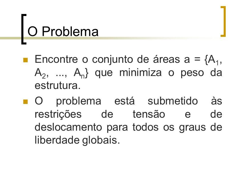 O Problema Encontre o conjunto de áreas a = {A 1, A 2,..., A n } que minimiza o peso da estrutura. O problema está submetido às restrições de tensão e