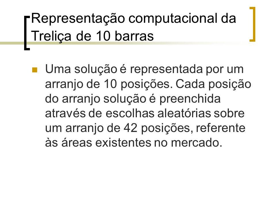 Representação computacional da Treliça de 10 barras Uma solução é representada por um arranjo de 10 posições. Cada posição do arranjo solução é preenc