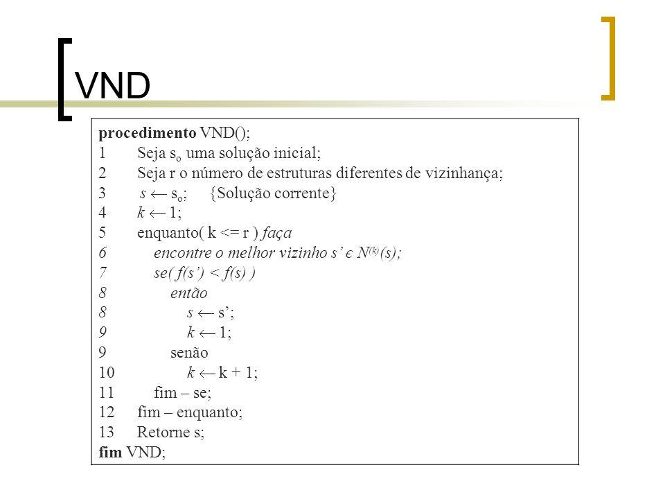 VND procedimento VND(); 1Seja s o uma solução inicial; 2Seja r o número de estruturas diferentes de vizinhança; 3 s s o ; {Solução corrente} 4 k 1; 5e
