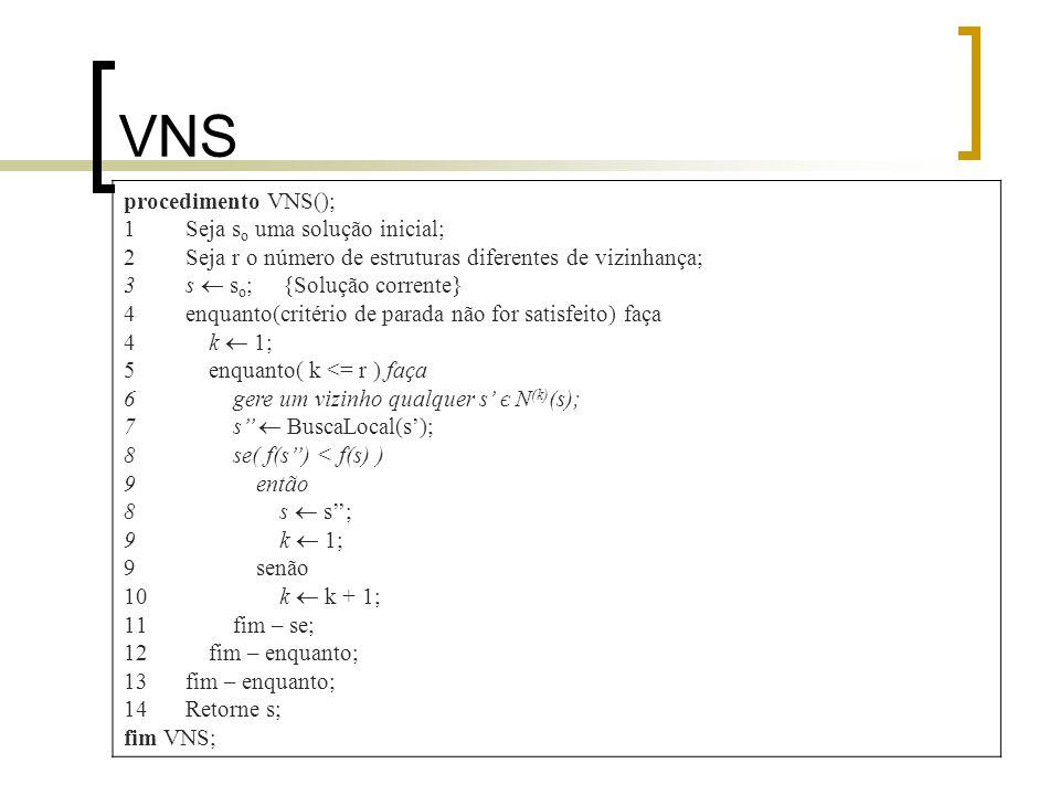 VNS procedimento VNS(); 1Seja s o uma solução inicial; 2Seja r o número de estruturas diferentes de vizinhança; 3s s o ; {Solução corrente} 4enquanto(