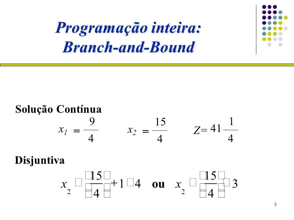 5 3 4 15 2 x ou 41 4 15 2 x x1x1 = 9 4 x2x2 = 15 4 Z= 1 4 41 Disjuntiva Solução Contínua Programação inteira: Branch-and-Bound