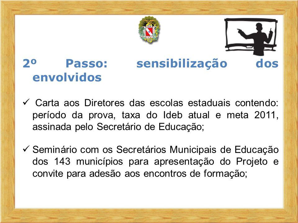 3º Passo: Formação e acompanhamento dos atores envolvidos e das ações pedagógicas.