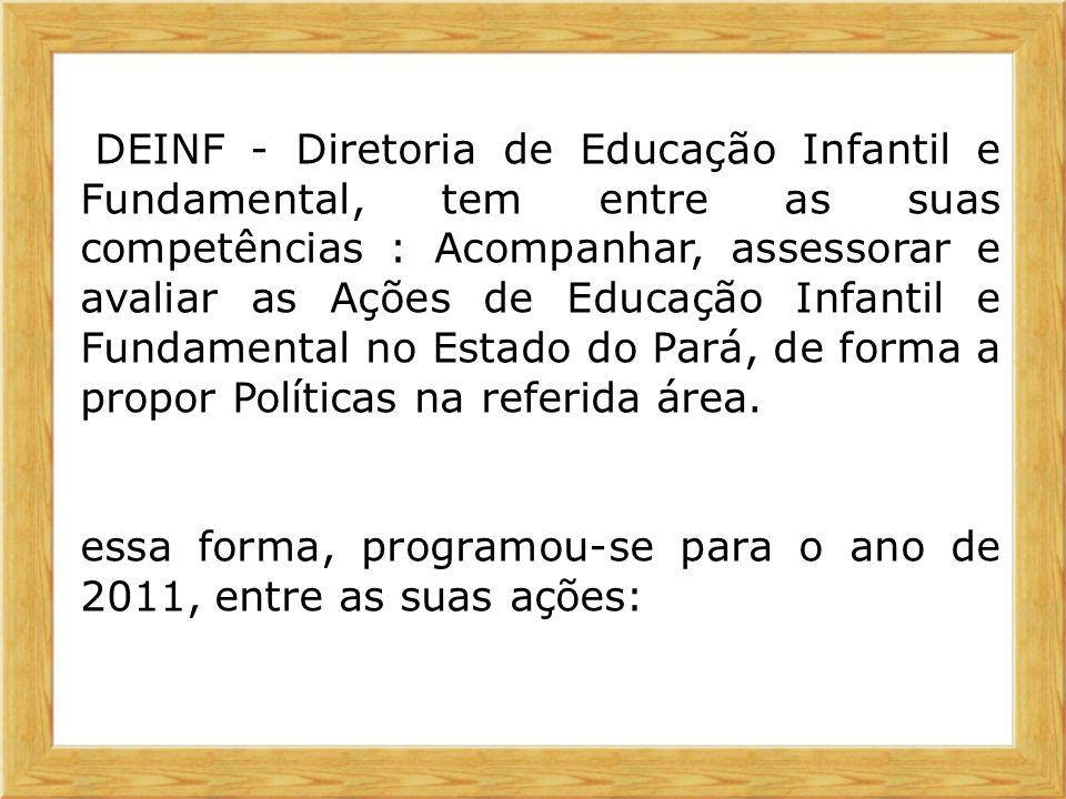 Formação para professores das escolas que apresentaram baixo IDEB Projeto Emergencial e Piloto p/2011