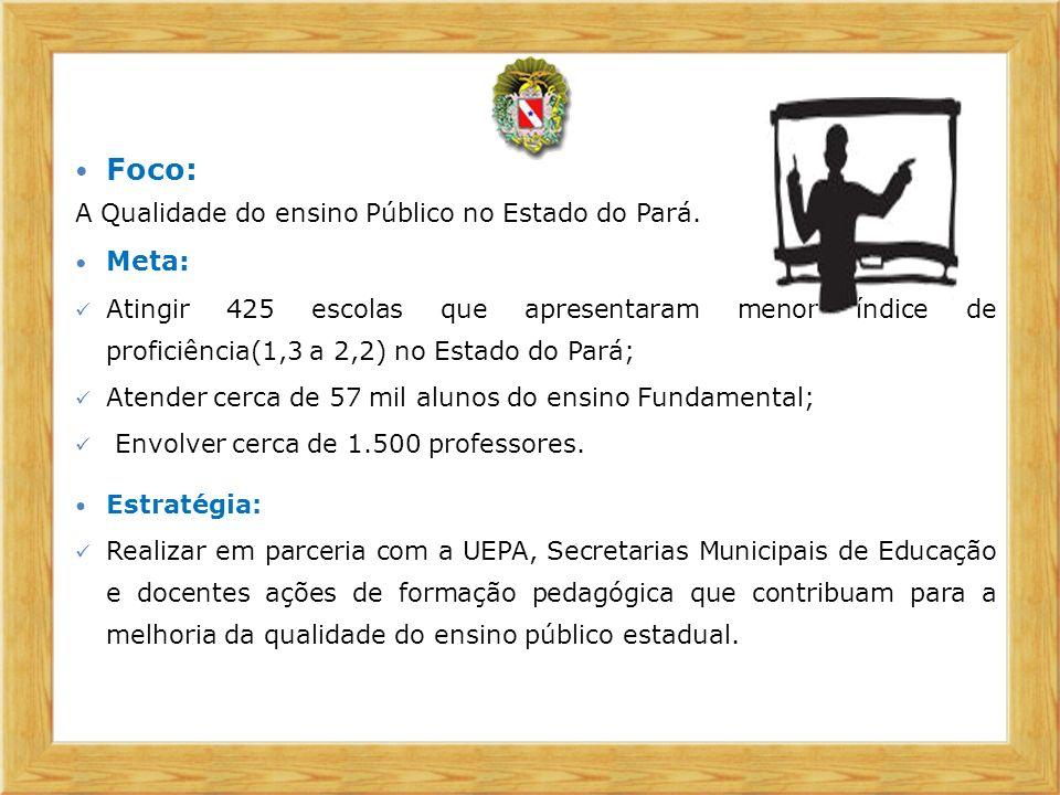 Ideb – Anos Iniciais: 2005200720092011*2021* 3,84,24,6 6,0 * Projeções estabelecidas pelo pacto Todos pela Educação.