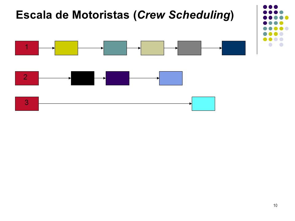 10 Escala de Motoristas (Crew Scheduling) 1 2 3