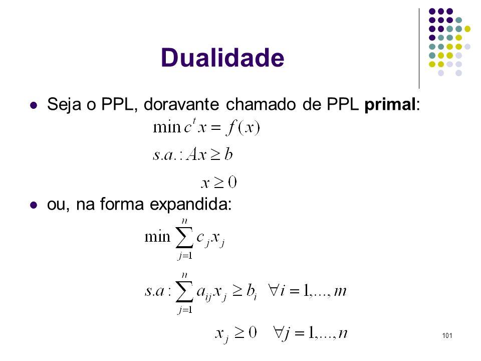 101 Dualidade Seja o PPL, doravante chamado de PPL primal: ou, na forma expandida: