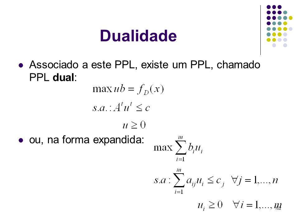 102 Dualidade Associado a este PPL, existe um PPL, chamado PPL dual: ou, na forma expandida: