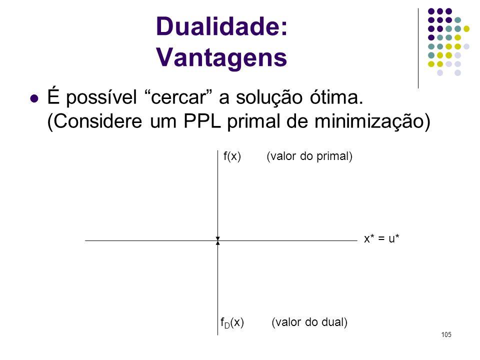 105 Dualidade: Vantagens É possível cercar a solução ótima. (Considere um PPL primal de minimização) x* = u* f(x) f D (x) (valor do primal) (valor do