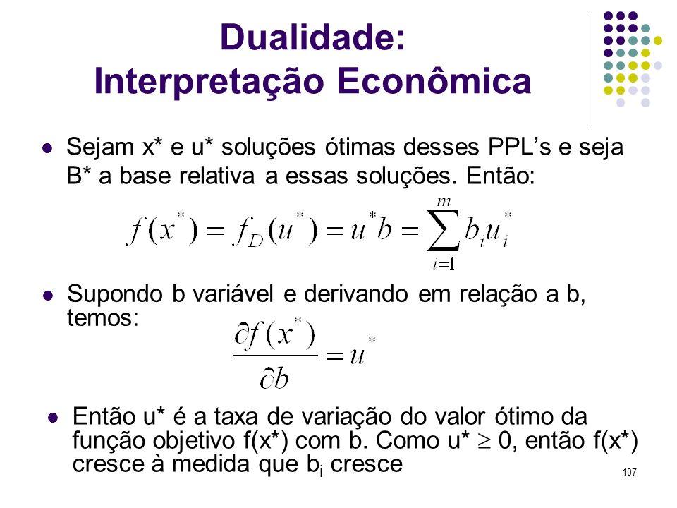 107 Dualidade: Interpretação Econômica Sejam x* e u* soluções ótimas desses PPLs e seja B* a base relativa a essas soluções. Então: Supondo b variável