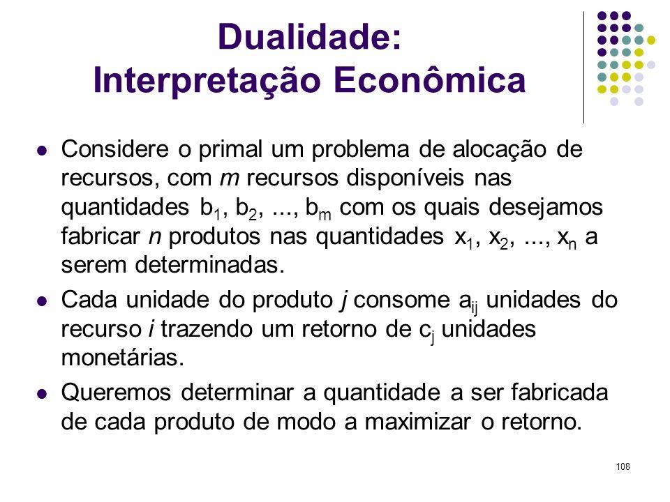 108 Dualidade: Interpretação Econômica Considere o primal um problema de alocação de recursos, com m recursos disponíveis nas quantidades b 1, b 2,...