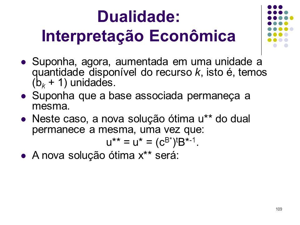 109 Dualidade: Interpretação Econômica Suponha, agora, aumentada em uma unidade a quantidade disponível do recurso k, isto é, temos (b k + 1) unidades