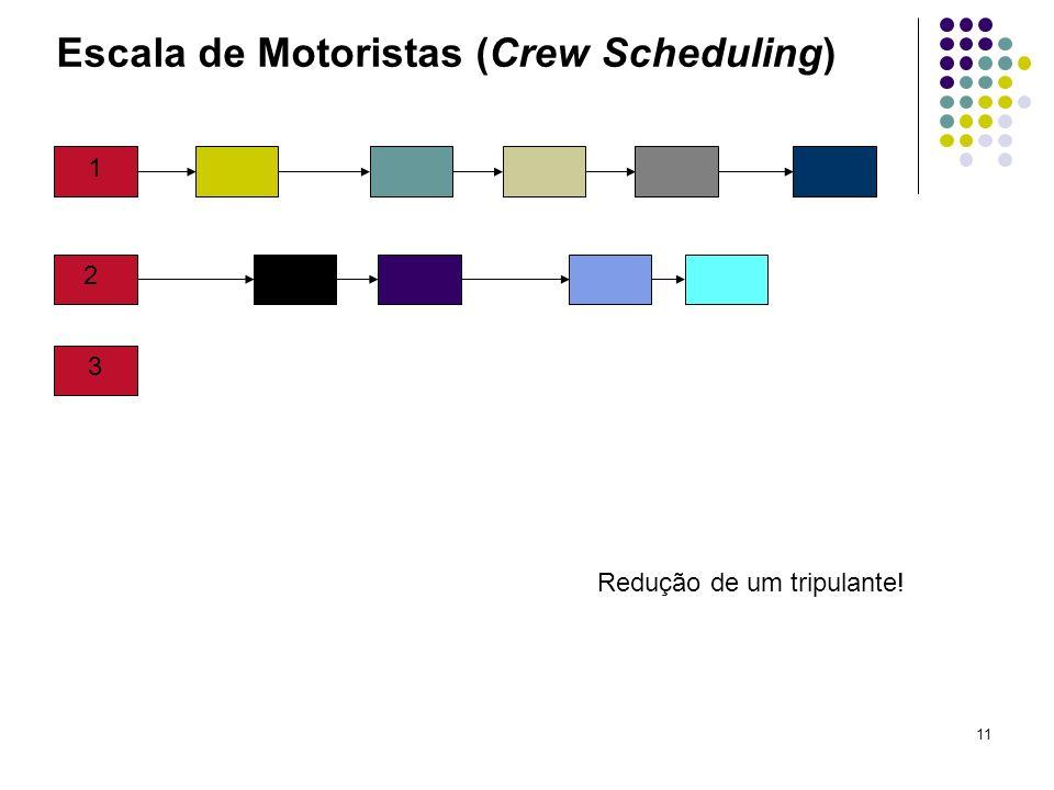 11 Escala de Motoristas (Crew Scheduling) 1 2 3 Redução de um tripulante!