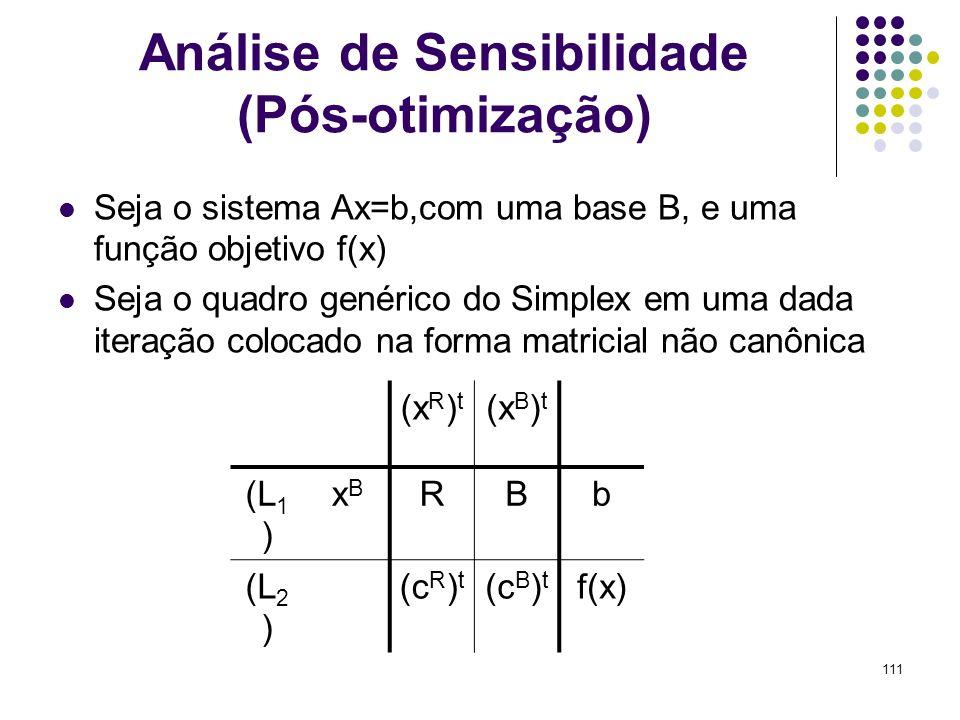 111 Análise de Sensibilidade (Pós-otimização) Seja o sistema Ax=b,com uma base B, e uma função objetivo f(x) Seja o quadro genérico do Simplex em uma