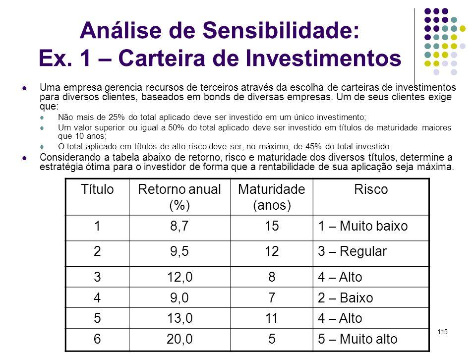 115 Análise de Sensibilidade: Ex. 1 – Carteira de Investimentos Uma empresa gerencia recursos de terceiros através da escolha de carteiras de investim