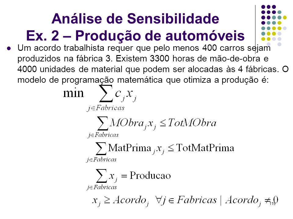 119 Análise de Sensibilidade Ex. 2 – Produção de automóveis Um acordo trabalhista requer que pelo menos 400 carros sejam produzidos na fábrica 3. Exis